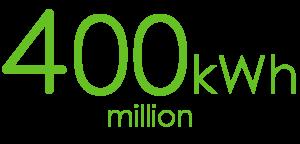 400 kilowatt hours icon